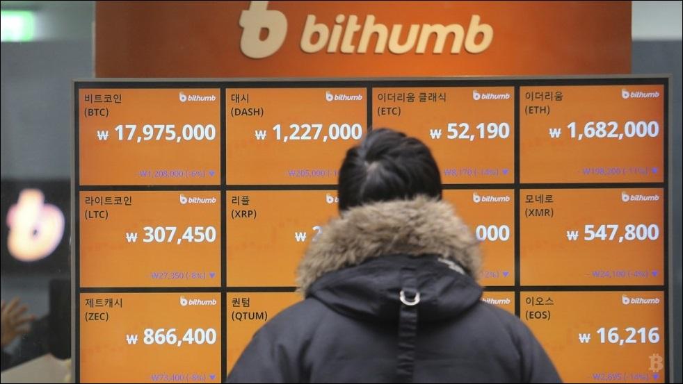 Giełdy kryptowalut w Korei Południowej regulacje