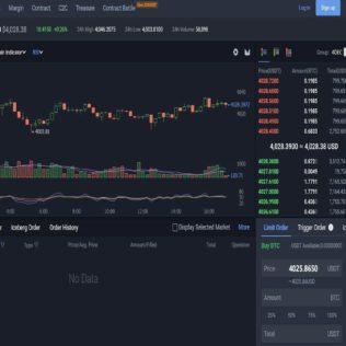Giełda Bibox – Platforma kryptowalutowa z udziałem w zyskach