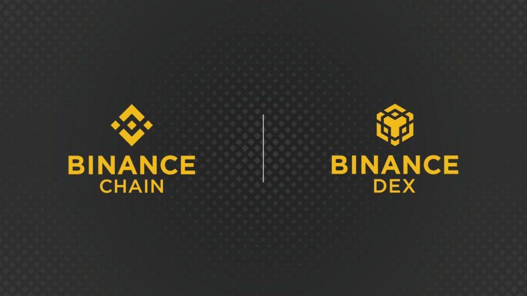 Giełda Binance – Recenzja i opinie na temat największej giełdy kryptowalut